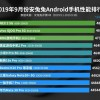 安兔兔发布最新榜单:华为无缘第一,Mate 30 Pro遗憾垫底!