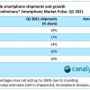 华为再次发布4G手机,搭载麒麟710A处理器,优缺点很明显!